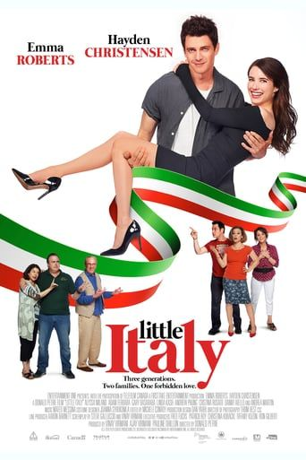 (((HD Q'1080p)))~Little Italy #FULL MOVIE Download Free English 2018 #LittleItaly – Solaine AS