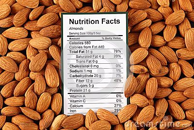 Nutrition facts of almonds with almonds background