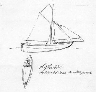 """Båter fra Kjerstad.   Listerbåten """"Forsøk""""   tilhørende Albert Hagerup Hansen, Kjerstad (1872-1912)Man kunde sige, at Listerbåden er en ny race, fremkommen ved krydsning af to ældre racer, Østlands- og Hardanger-båden, og at den nye race, formedelst et heldigt udvalg af de andre gode egenskaber overgå sin forgjængere, og altså med fordel kan bruges til model for disse og igjen bidrage til deres foredling.  Eilert Sundt  Folkevennen 1865.     Listerbåten ble innkjøpt fra Helgeland en plass i…"""