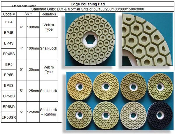 Edge Polishing Pads made by RM Tech Korea (StoneTools Korea®) provides the highest quality; world top selling more than 500 sets monthly