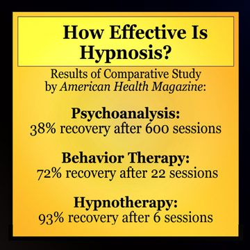 Hypnosis is a powerful communication process that enables you to re-access your super learning states of your mind.www.Hypnotherapy-Malta.com