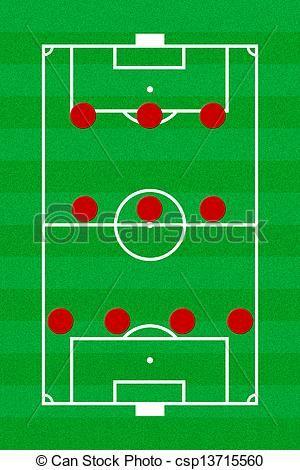 sistema de juego de un equipo