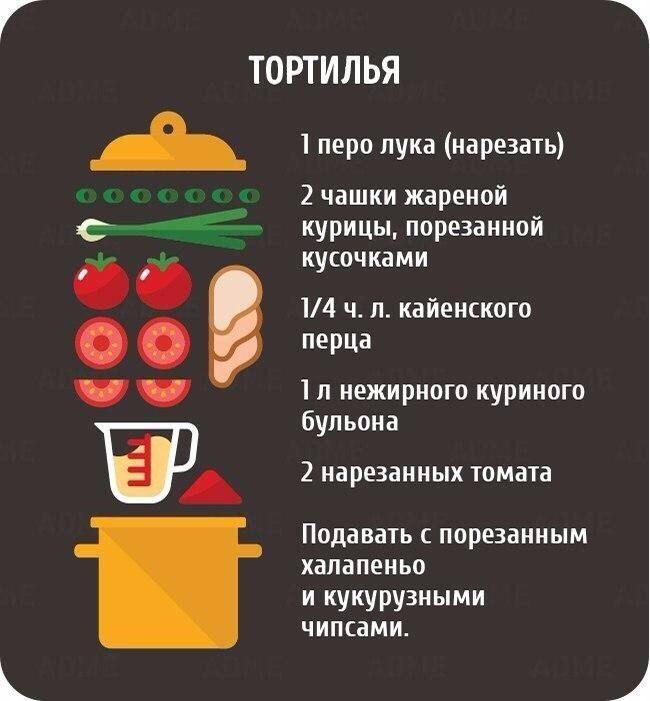 Советы хозяюшкам: рецепты и секреты уютного дома