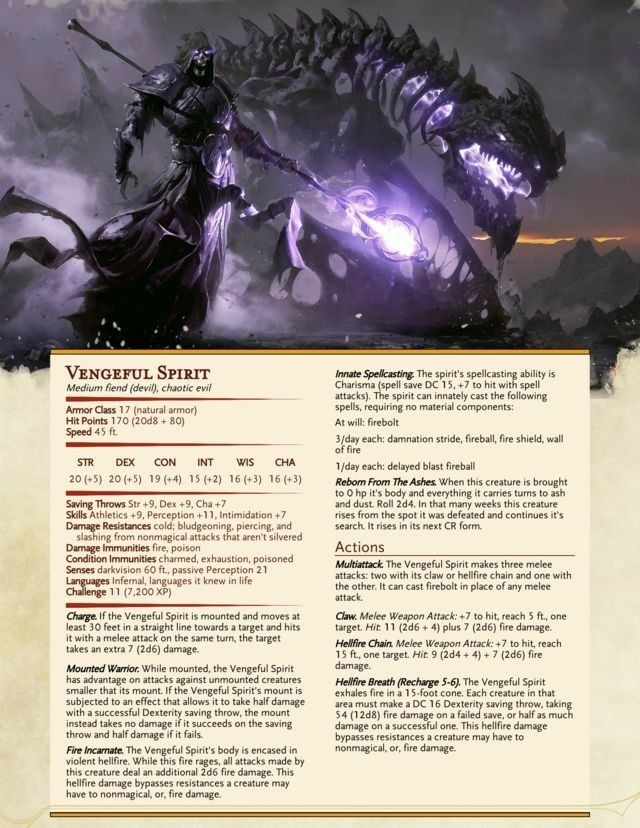 Pin by Tristan Carretero on D&d stuff in 2019 | Dungeons