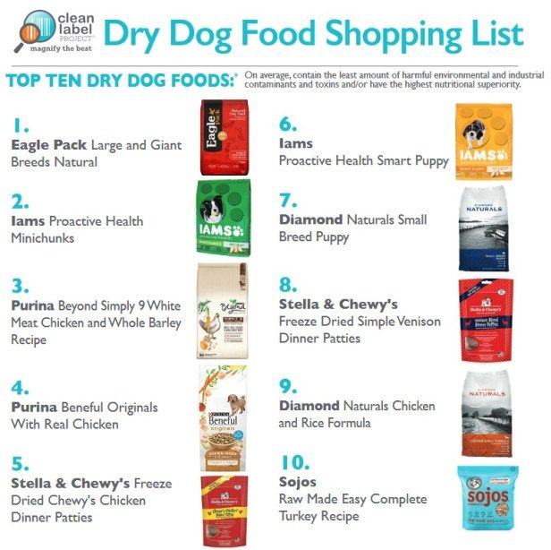 Dry Dog Food List Dog Food Recipes Dry Dog Food Best Dry Dog Food