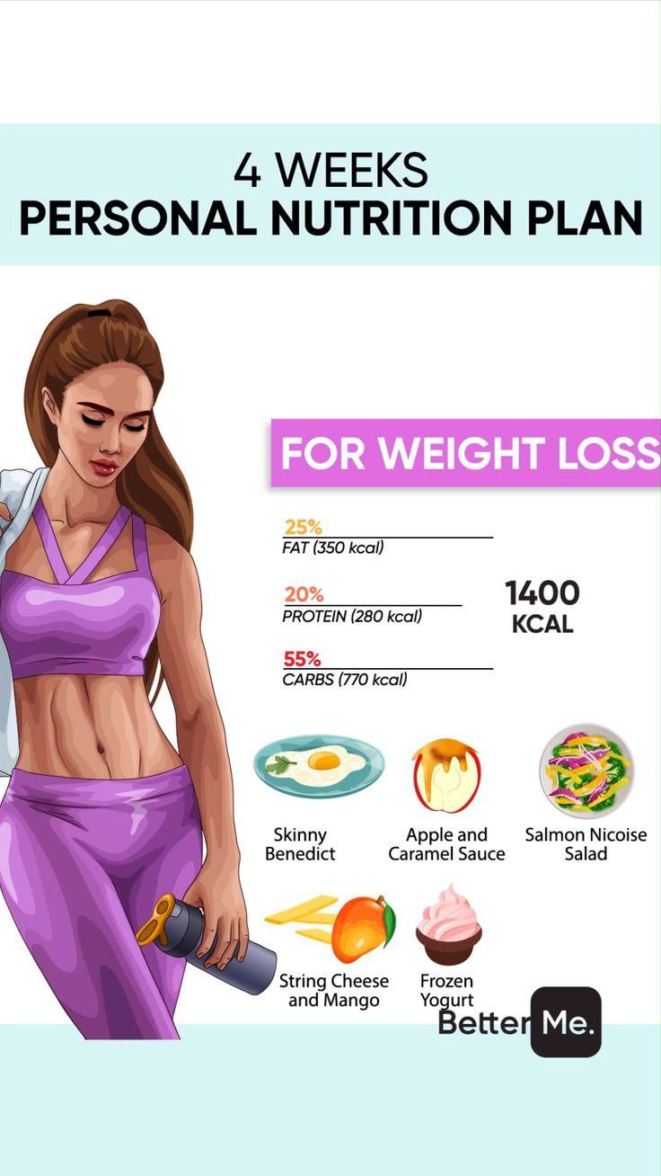 Видео советы для похудение