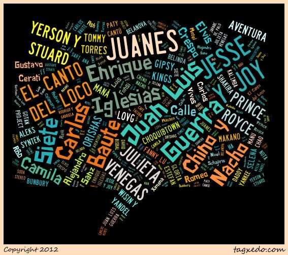 Music database with 890 Spanish songs. Can search by artist, title, vocab, grammar, cultural point, or country! WOW!