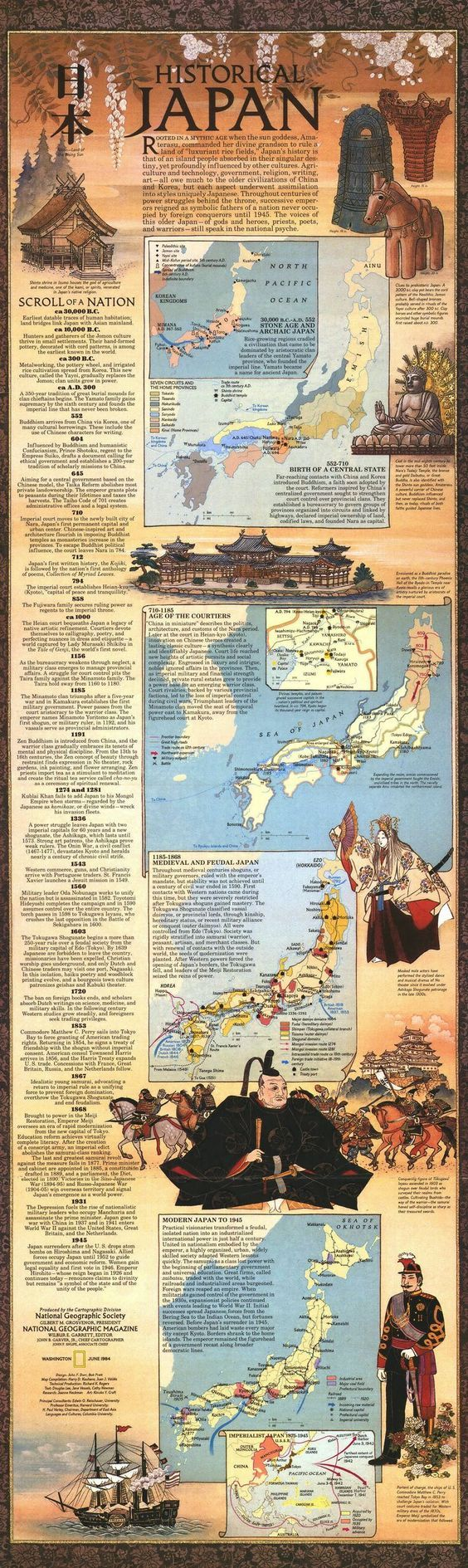History of Japan Infographic