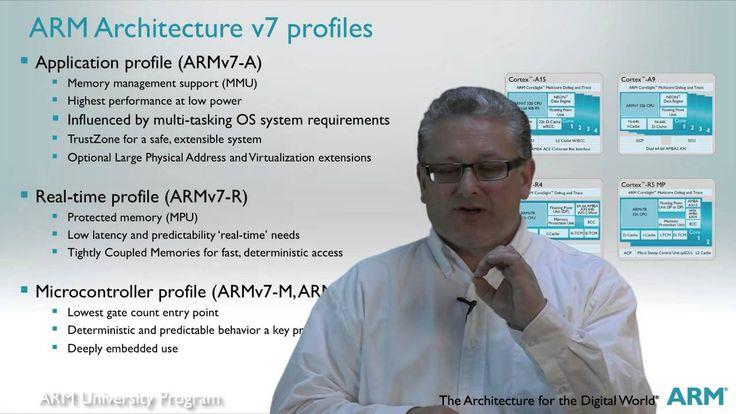 ARM_ARCHITECTURE_FUNDAMENTALS
