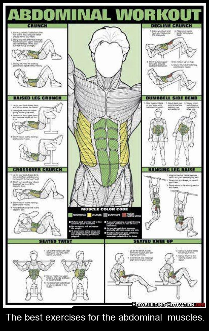 Fitness motivation: How to get a sixpack (exercises)