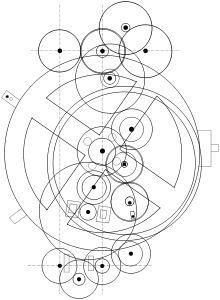 天体運行を計算するために作られた古代ギリシアの歯車式機械。 紀元前150 - 100年に製作されたと考えられているが、18世紀の時計と比較しても遜色ない程である。  アンティキティラ島の機械 - Wikipedia