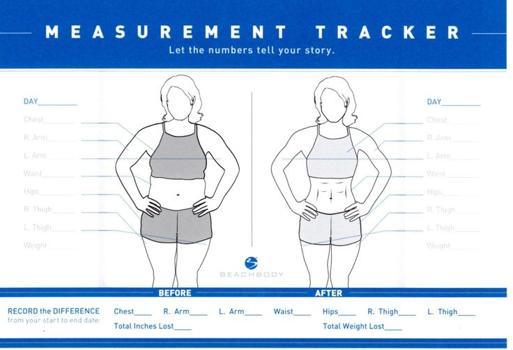 How to Take Measurements for Weight Loss | Taking Your Measurements & Pictures – Motivation for Weight Loss ... @Cheryl McDermott  I like this visual best . . .