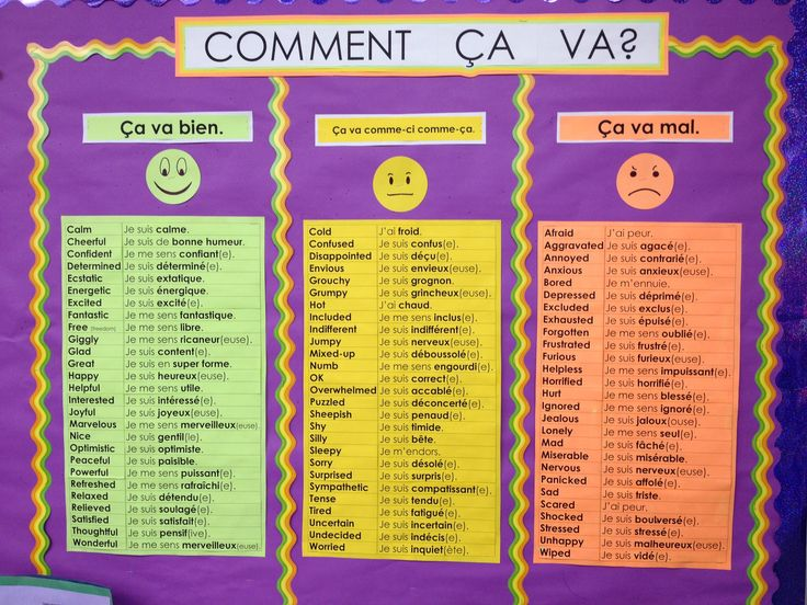 comment ca va board. Not that I will end up teaching French, but this is a cool idea!