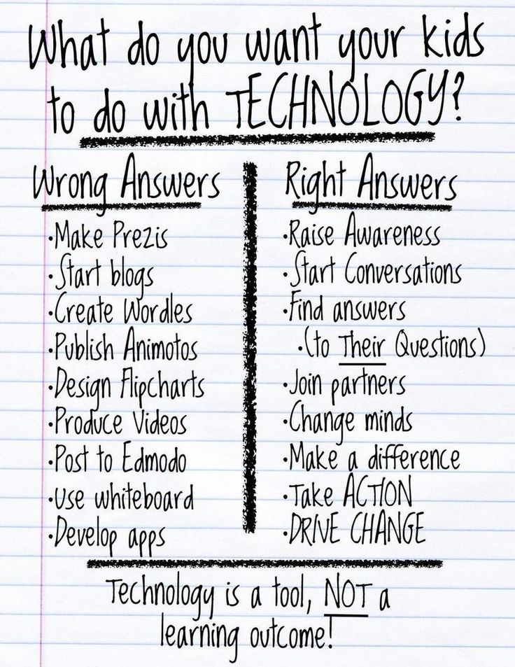 What is the Purpose of Using Technology in the Classroom?