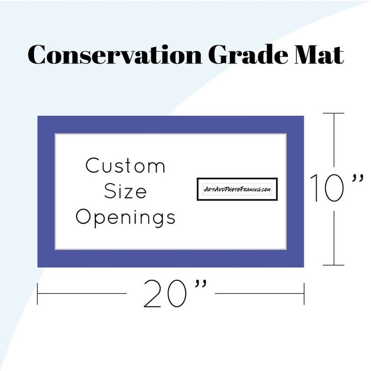 how to measure matting for a picture frame