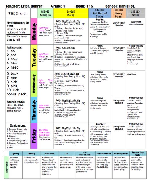 Best 20+ Weekly lesson plan template ideas on Pinterest | Teacher ...