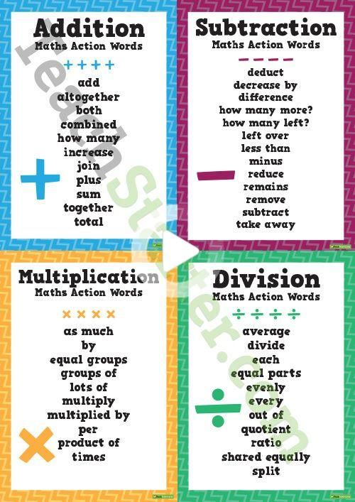 Math Action Words - Addition, Subtraction, Multiplication ...