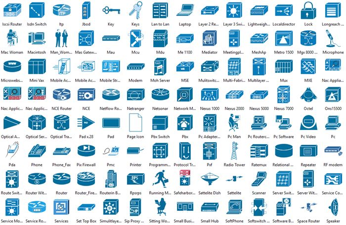 wireless router network diagram image result for cisco icons cisco     router     cisco  image result for cisco icons cisco     router     cisco