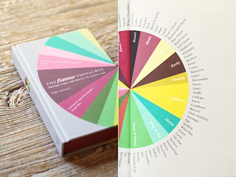 The Flavour Thesaurus by Niki Segnit » Eat Drink Chic