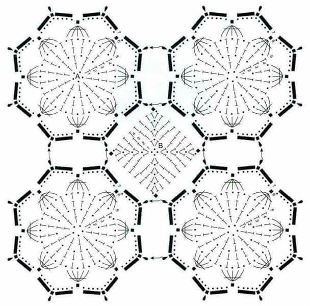 221 best Bufandas images on Pinterest | Punto de crochet, Bufandas y ...