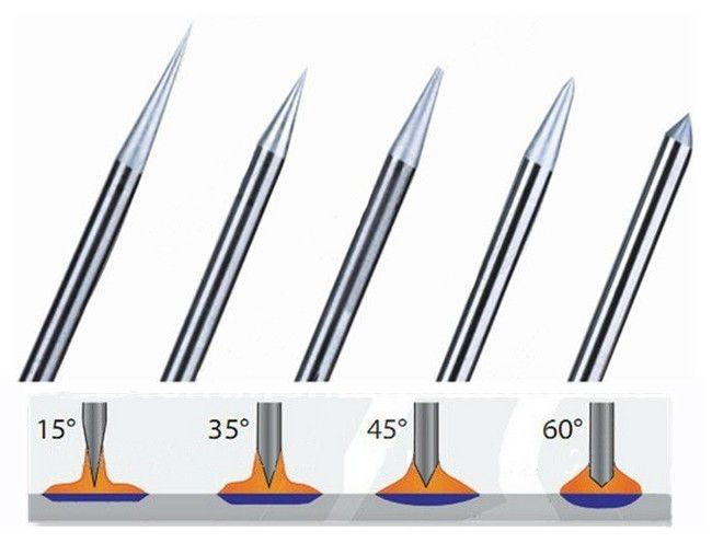 Tungsten tip angles