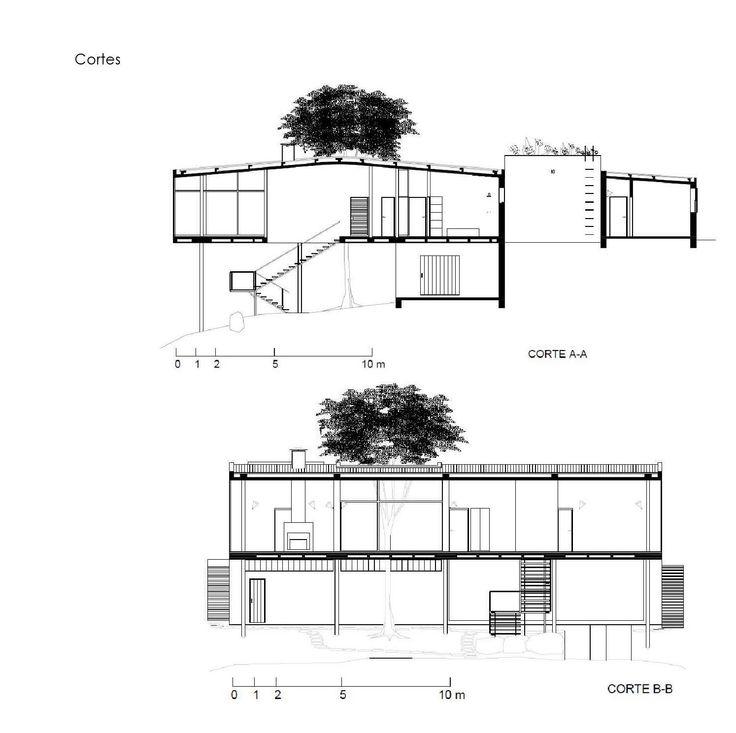 #ClippedOnIssuu de Casa de vidrio - Lina Bobardi