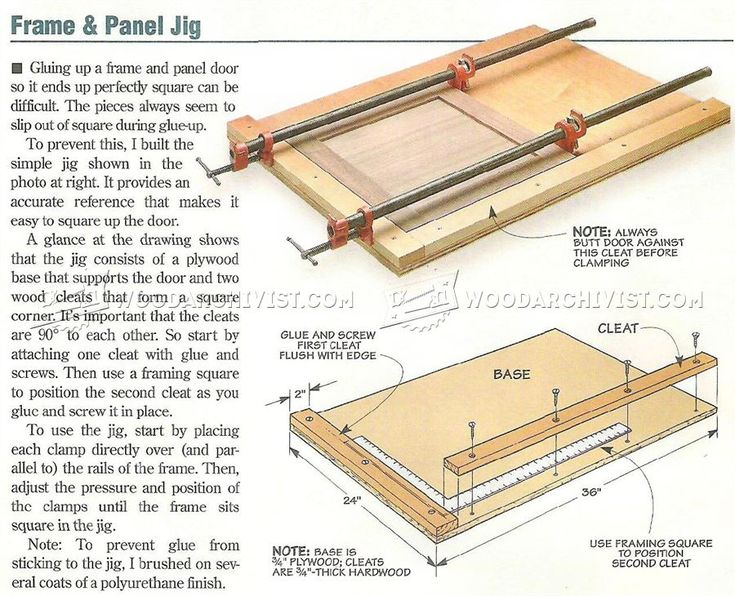 Cabinet Making Jigs | Bar Cabinet