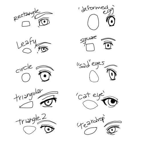 Shape Meaning In Art : Different nose shapes cartoon eyes