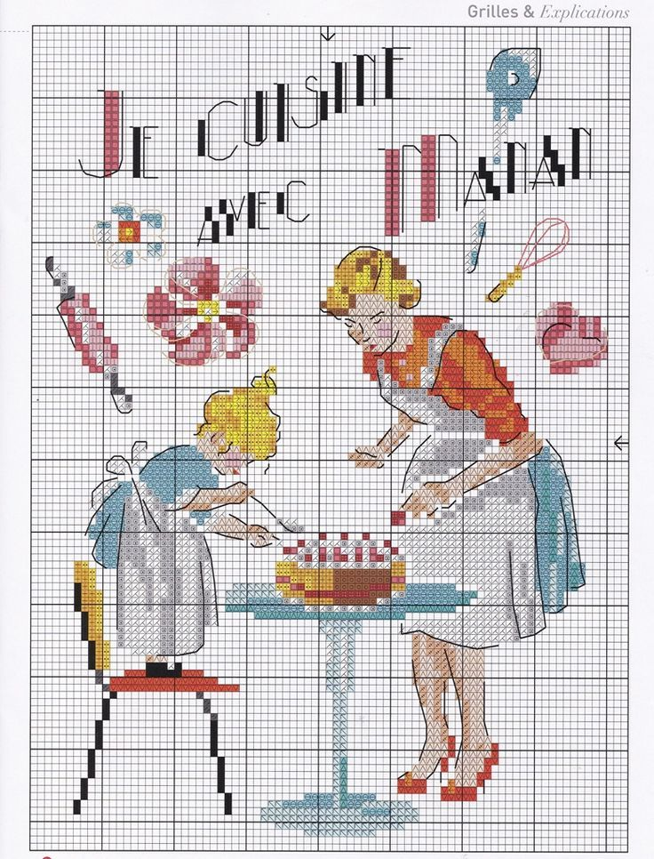 point de croix mere et fille faisant un gateau- cross stitch mother and daughter cooking a cake