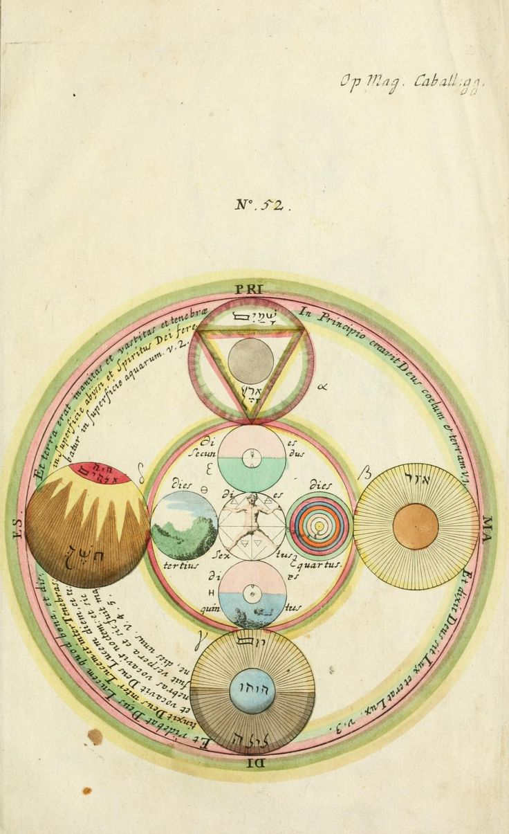 ancient astronomy symbols - 736×725