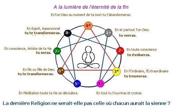 Quelle 2e religion respectez-vous le plus? - Page 2 9e3f6e980e447dbe1fd22ac4a2249d9c
