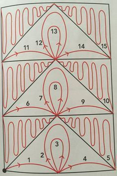 Image result for machine quilting triangles