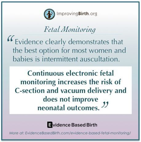 Birth.   Evidence based birth.  Continuous fetal monitoring