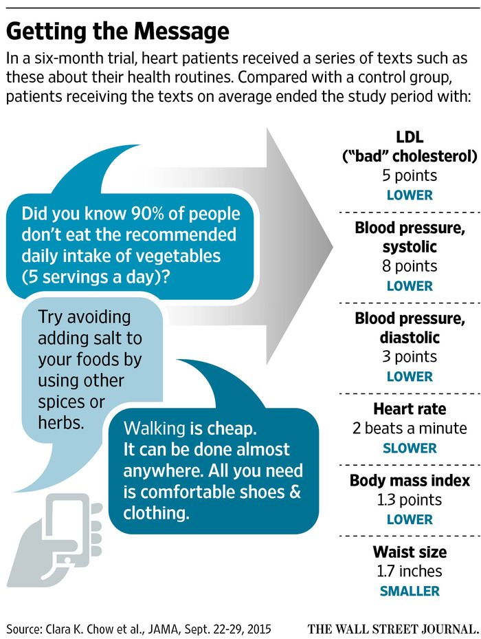How to Prevent a Heart Attack: Text Patients on Healthy Habits