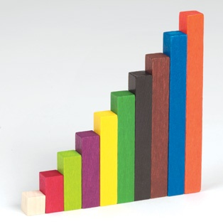 Colour factor rods for maths at school