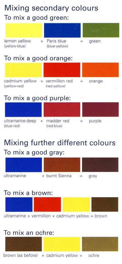 Colouring mixing for brown