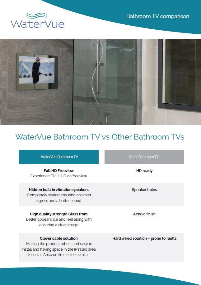 19 Watervue Waterproof Bathroom Smart Television Bathroom Tv In 2020 Tv In Bathroom Mirror Tv Tv Offers