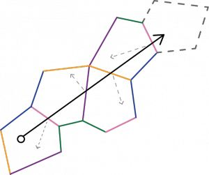 A Tenacious Explorer of Abstract Surfaces  Maryam Mirzakhani's monumental work draws deep connections between topology, geometry and dynamical systems. She is the first woman to win the highest honor in mathematics — the Fields Medal.  I love the fact that her first grade teacher didn't think she was good at maths...