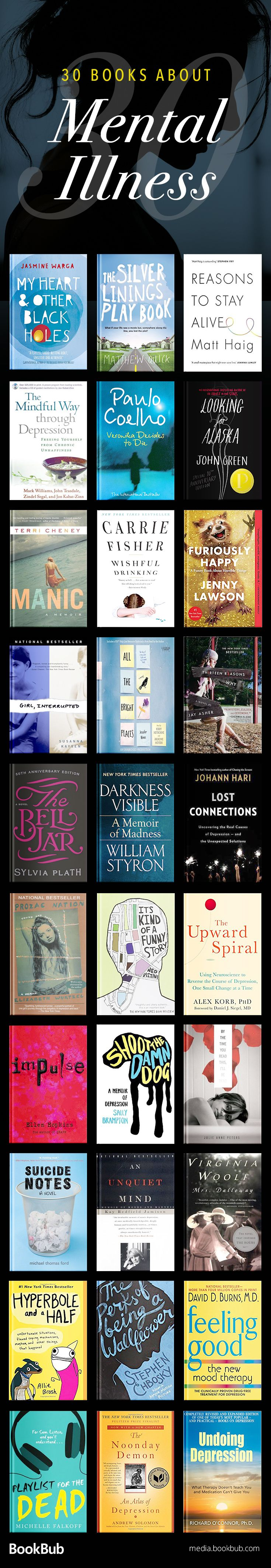 30 Powerful Books About Depression