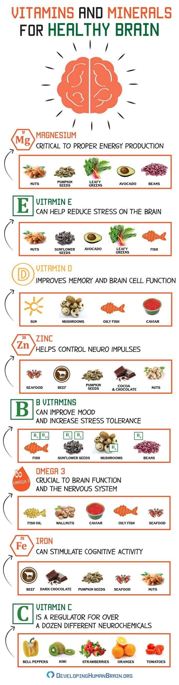 Suffering from Brain Fog? Vitamins and Minerals for healthy brain : https://www.developinghumanbrain.org/brain-fog/
