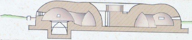 Blockhaus13 - Sección de alzado del búnker.