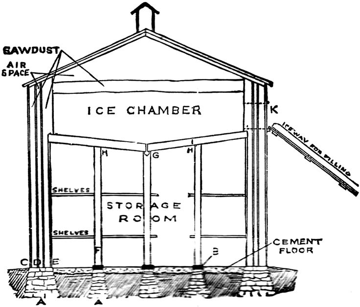 vintage icehouse - Google Search
