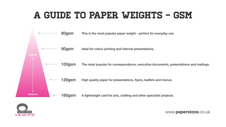 paper thickness chart google search paper pinterest card