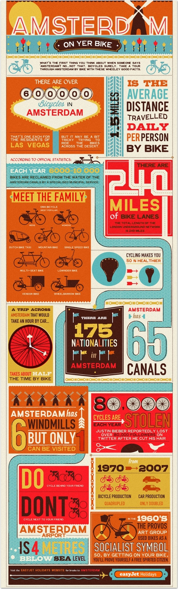 best 20 map of holland ideas on pinterest u2014no signup required