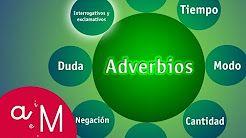 adverbios - YouTube