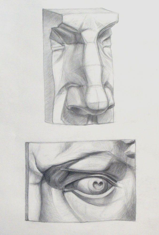naso e occhio