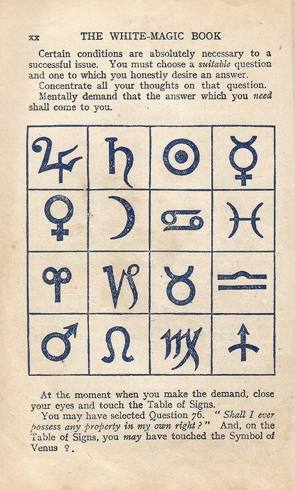 Learn astrology book