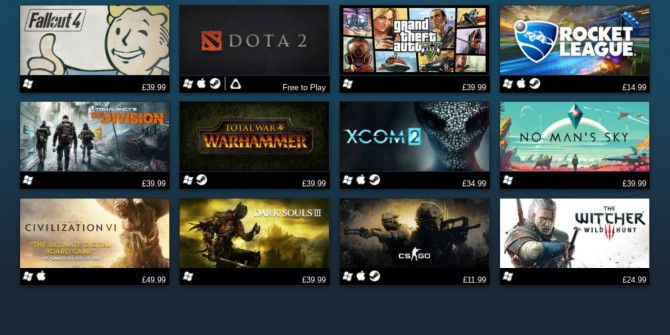 Steam Names the Best Selling Games of 2016 #gaming