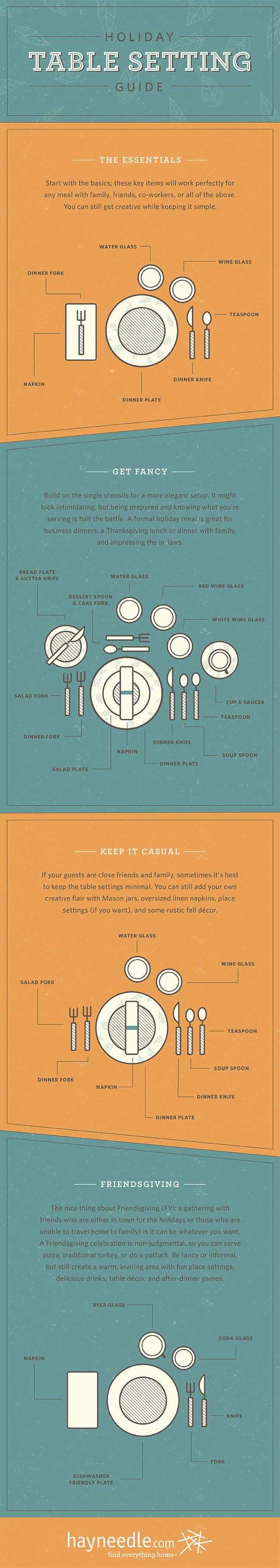 Holiday Table Setting Guide Guide Infographic.