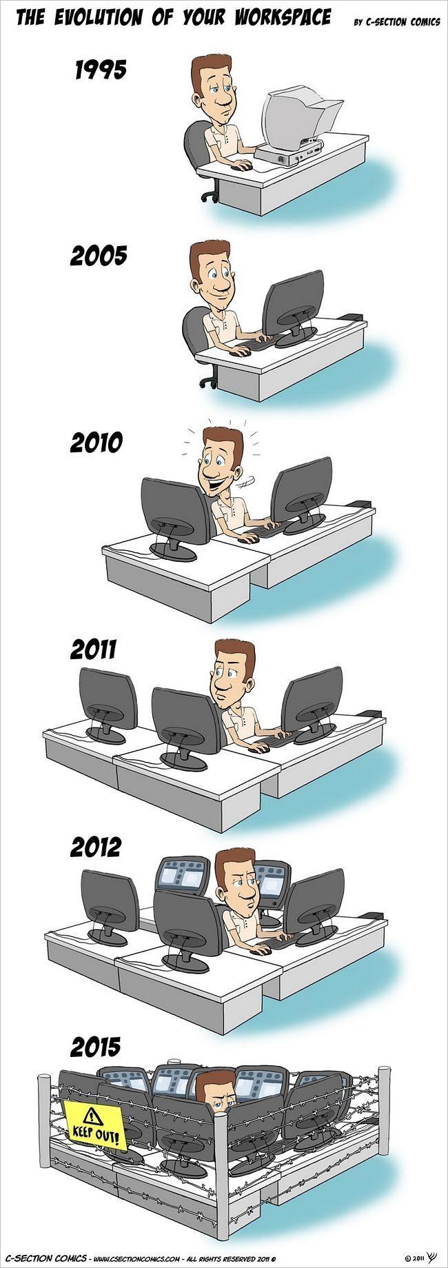 Harvard hgse computer tables flickr photo sharing - The Evolution Of Desktop Workspace Comic